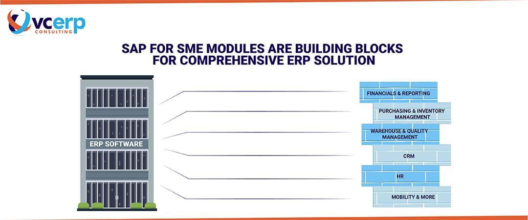 advantages of using SAP for SME